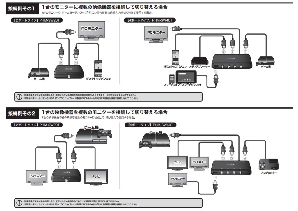 PHM-SW201-manual